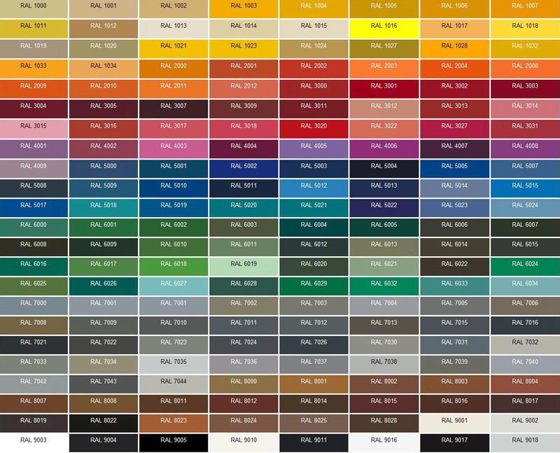 Culori Ral